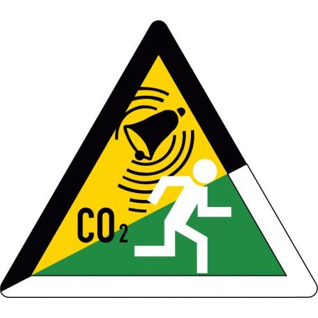 Co2 löschanlage gefährdungsbeurteilung