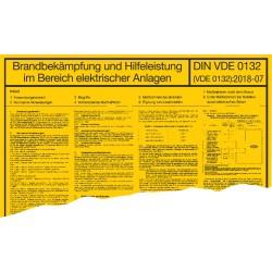 Brandbekämpfung und Hilfeleistung im Bereich elektrischer Anlagen