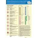 Allgemeine Betriebsanweisung für den Umgang mit gefährlichen Stoffen